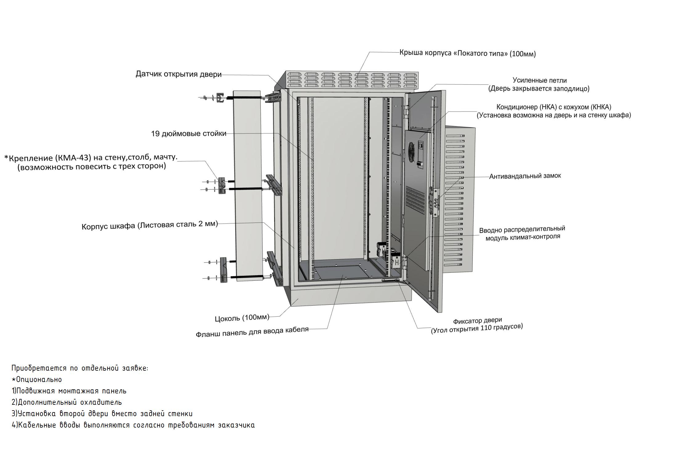 Термошкафы с охлаждением