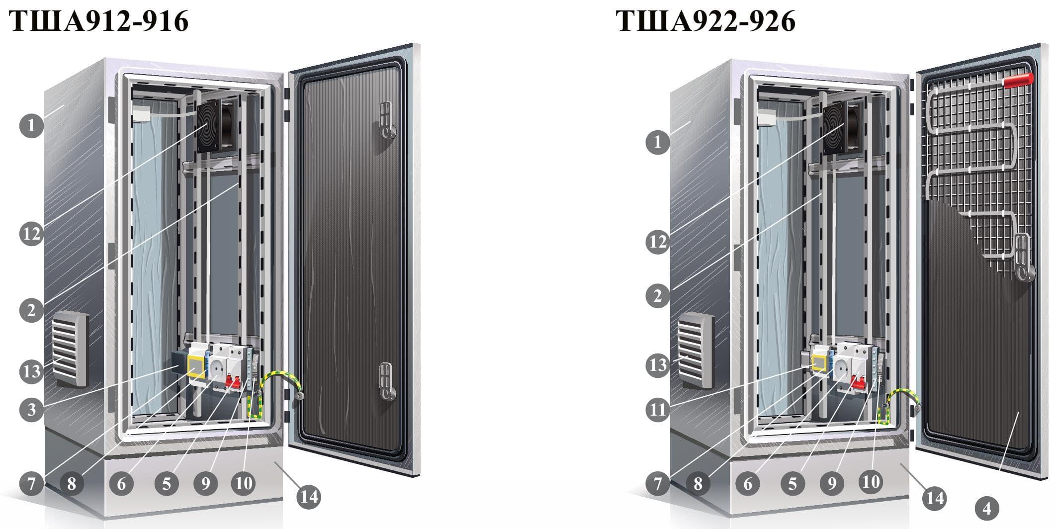 Серия ТША911-914