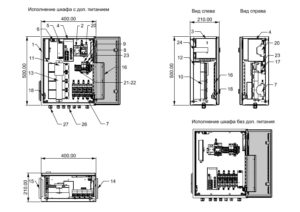 Термошкаф для видеонаблюдения ТША122-ВЦ415-XX - размеры