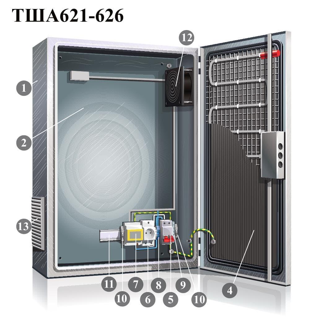 Серия ТША621-624