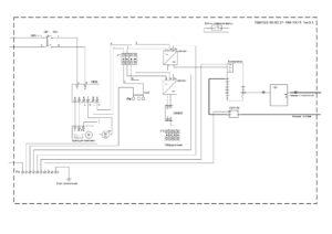 Термошкаф для видеонаблюдения ТША122-60.60.21-УХЛ1-тип3-6 ( Термошкаф СОТ ) - схема