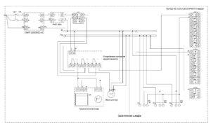 Термошкаф антивандальный для нужд Ростелекома ТША622-50.70.25-АШУОВ-IP65-П-Стандарт - схема